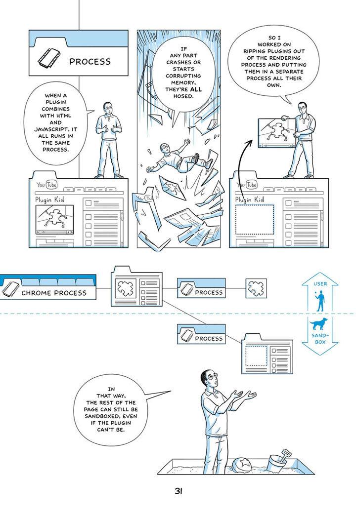 Google Chrome Comic – Seite 31