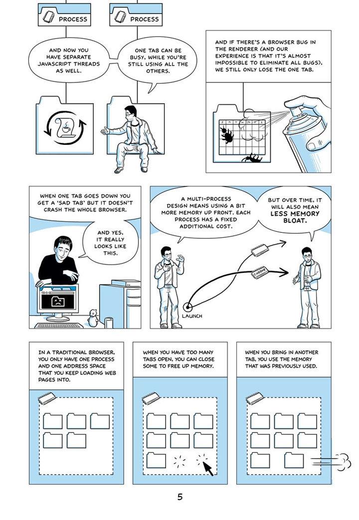 Google Chrome Comic – Seite 5