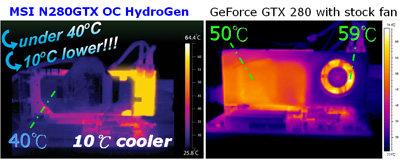 MSI N280GTX OC HydroGen