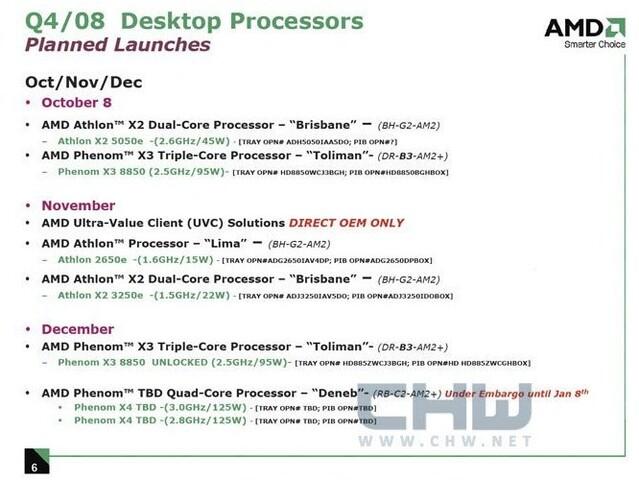AMD-Fahrplan bis in den Dezember