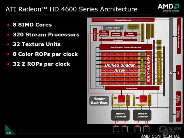 RV730-GPU