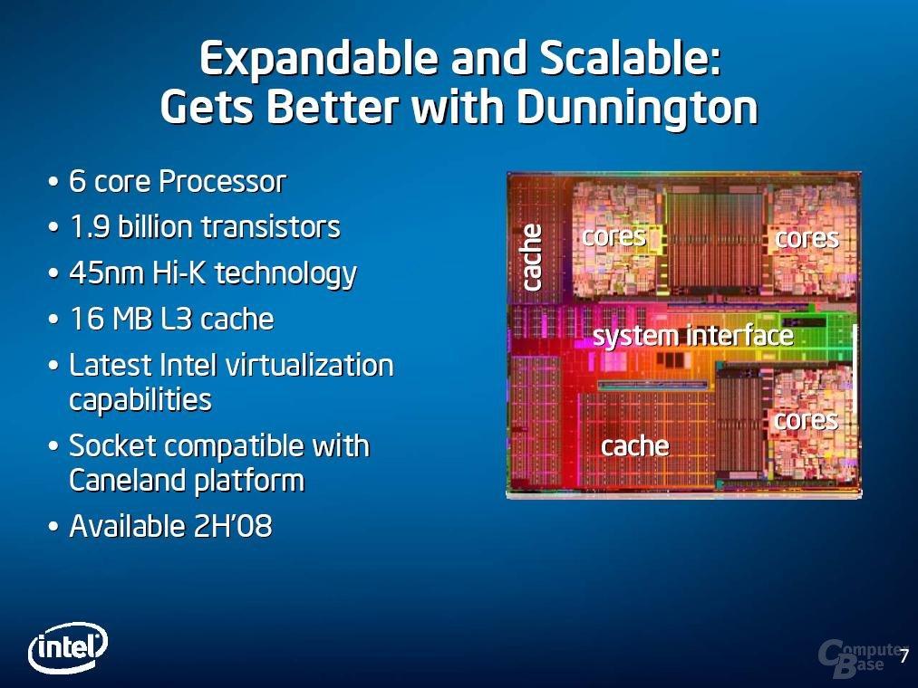 Intel Dunnington