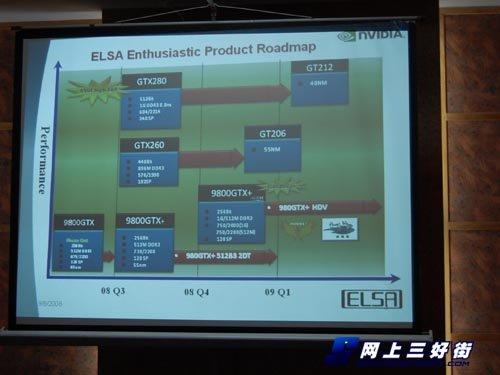 Nvidia-Roadmap von Elsa
