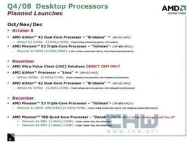 AMD-Fahrplan