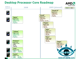 CPU-Roadmap von AMD