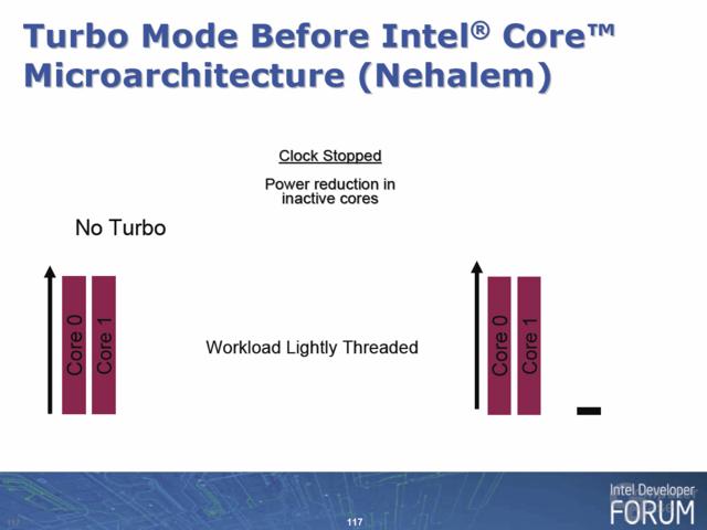 Unterschiede zwischen Core i7 965 und 940/920 - ComputerBase