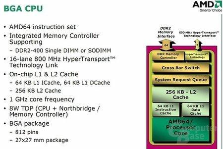 Bobcat-CPU im BGA-Format