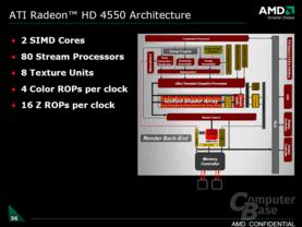 RV710-Architektur