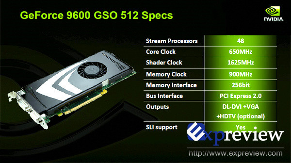 GeForce 9600 GSO in neuer Aufmachung