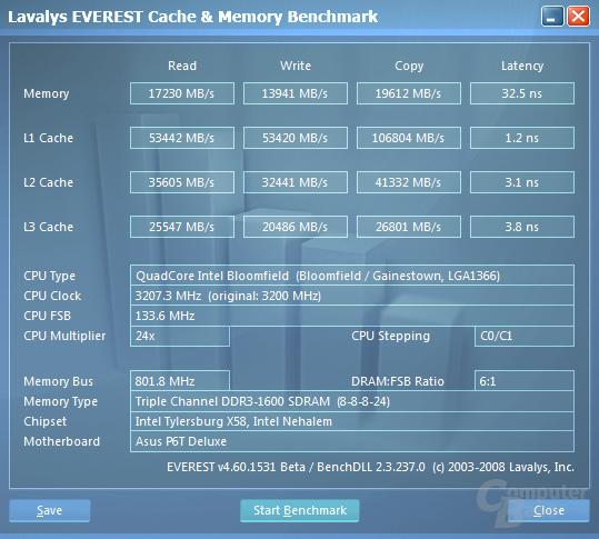 Core i7-965 XE mit Corsair-RAM