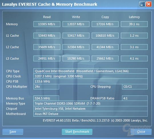 Core i7-965 XE mit Qimonda-Speicher
