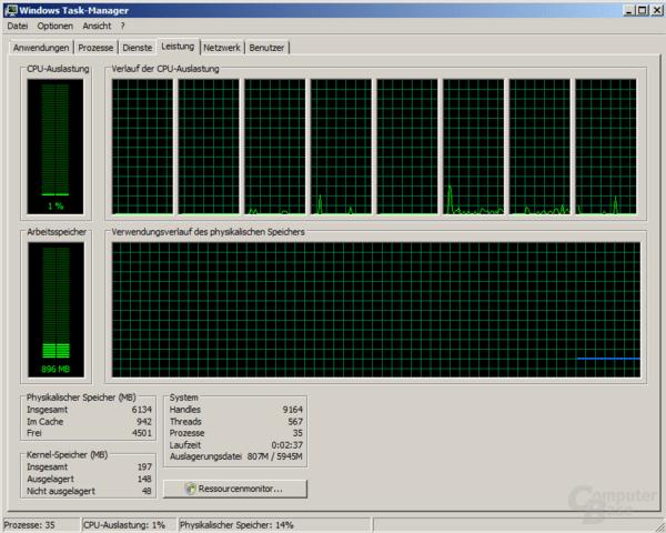 Core i7 mit SMT sorgt für acht Threads unter Windows