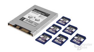 Sharkoon Flexi-Drive S2S: SDHC-Karten