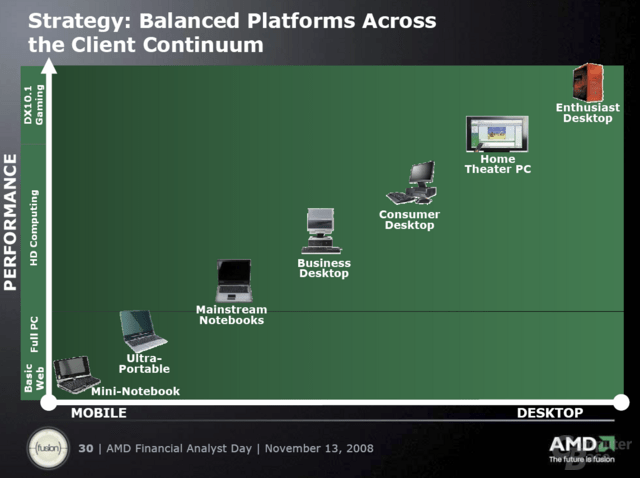 AMD-Platform-Roadmap