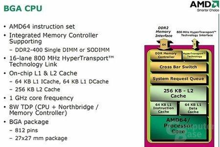 AMD BGA CPU
