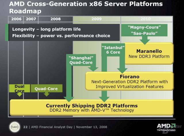 Kommende Server-Prozessoren von AMD