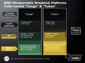 Kommende ultraportable AMD-Notebook-Plattform