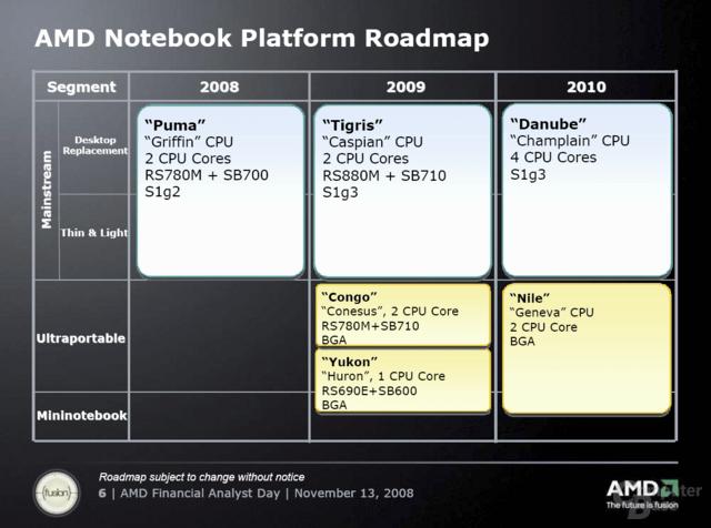 Notebook-Roadmap