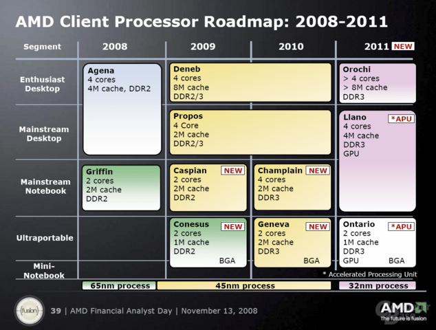 AMD-Roadmap für Prozessoren bis 2011