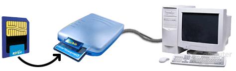 Speicherkarte - Kartenlesegerät - PC mit smart recovery