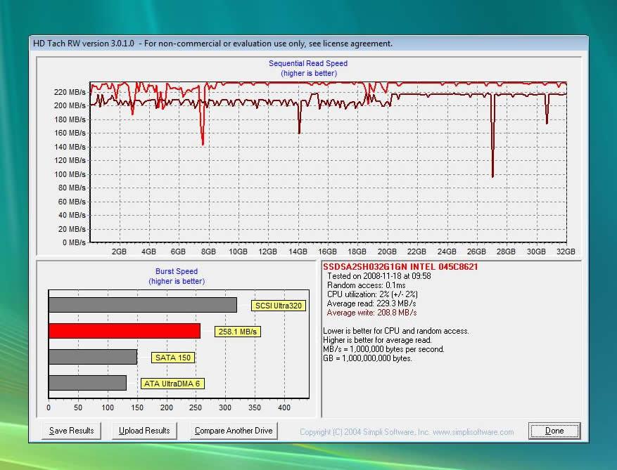 Intel X25-E Extreme SSD