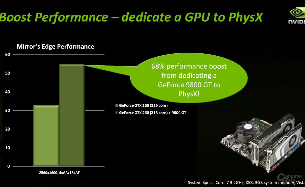 Nvidia PhysX in Mirror's Edge