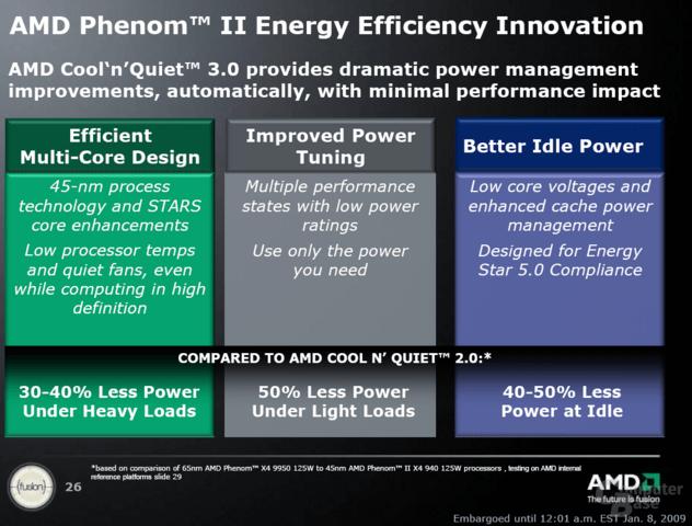 Gesteigerte Energie-Effizienz des Phenom II