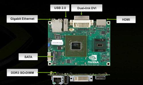 Referenz-Design von Nvidia