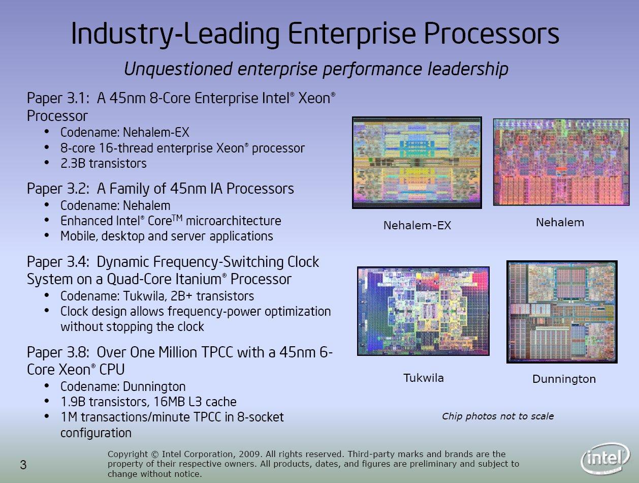 Übersicht von Intel