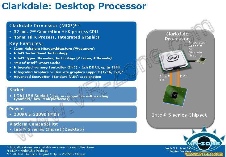 Intel Clarkdale ersetzt Havendale