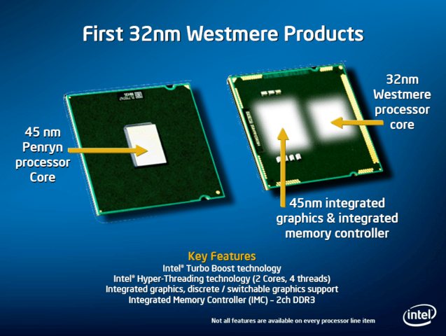 Intel-Roadmap mit Westmere in 32 nm
