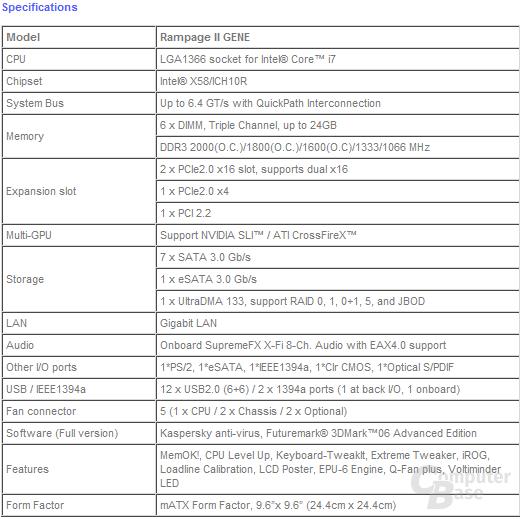 Spezifikationen des Asus Rampage II GENE