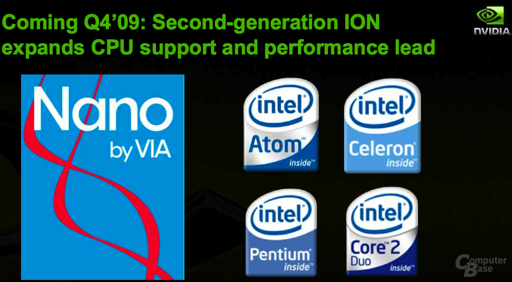 Nvidia Ion zukünftig auch mit Core 2 Duo?