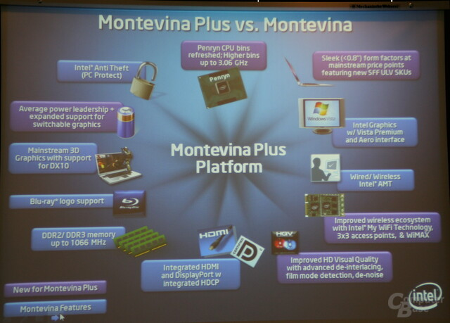 Intel bringt Montevina Plus