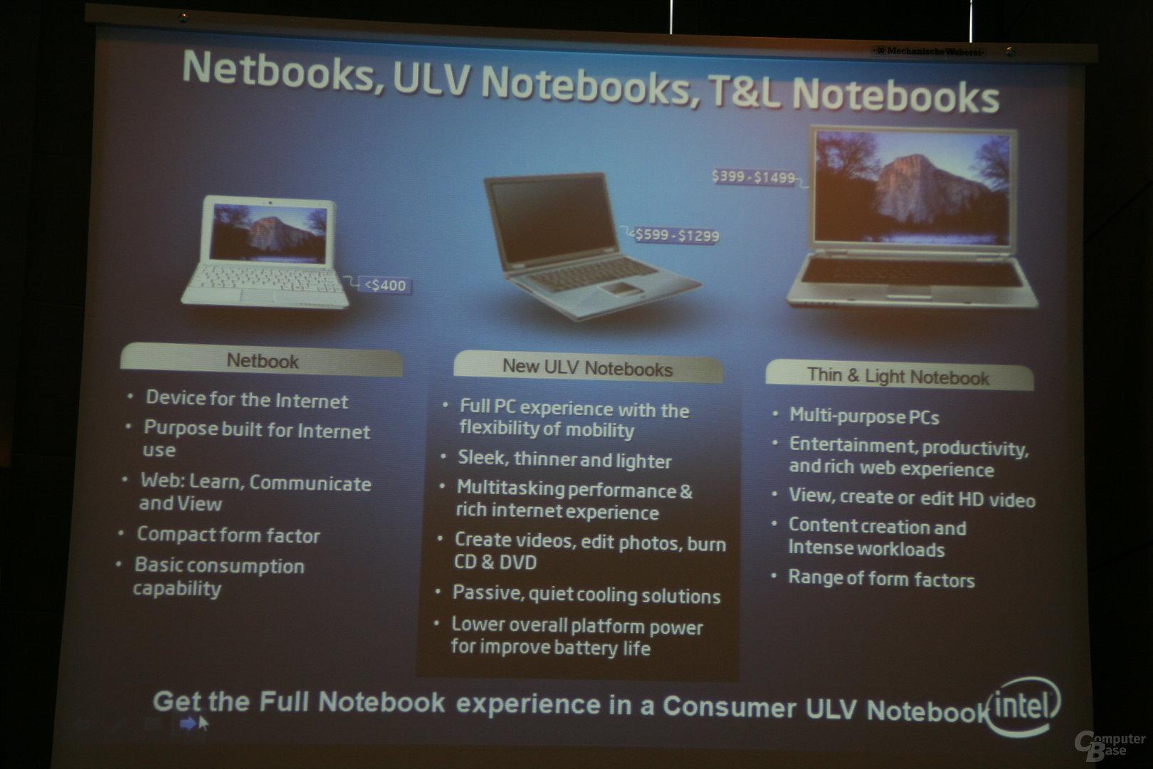 Drei Klassen an Notebooks in Zukunft