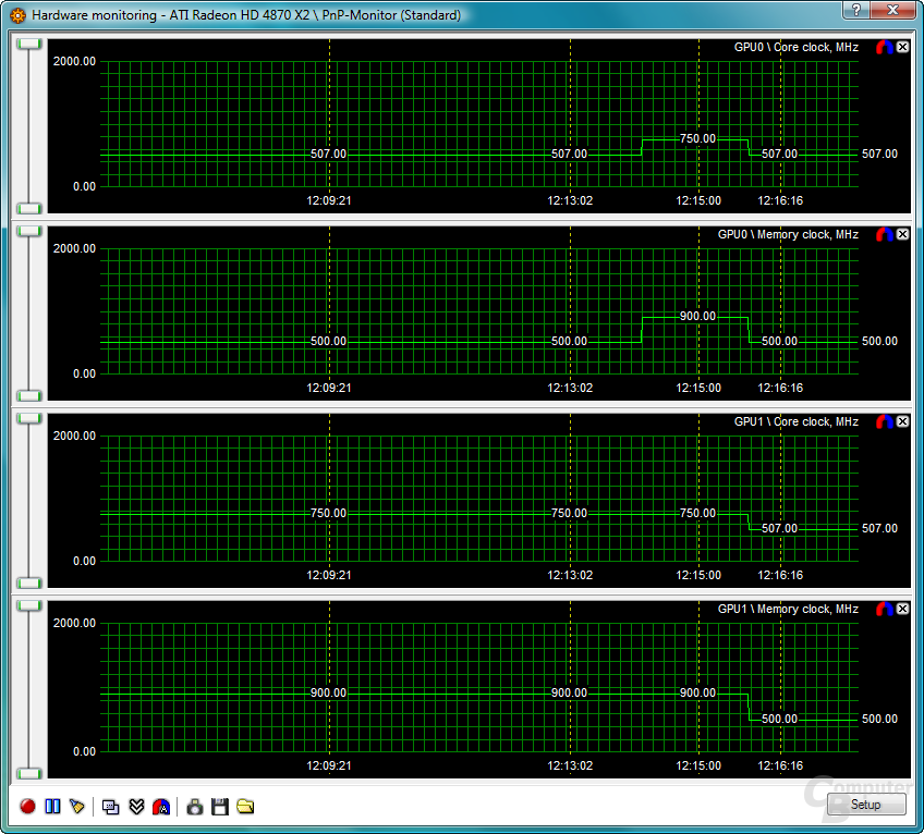 Radeon HD 4870 X2 auf dem Catalyst 9.3
