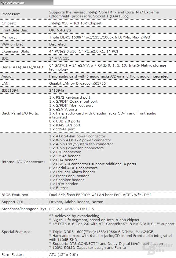 Spezifikationen des Foxconn Renaissance II