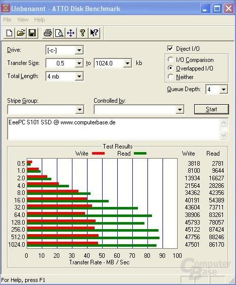 S101 SSD-Test