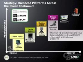 Einordnung der Pisces-Plattform