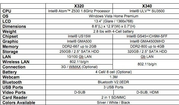MSI X320/X340