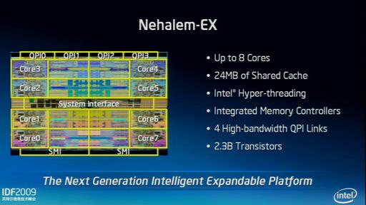 Intel IDF Spring 2009 – Serverplattformen