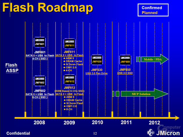 JMicron Flash Roadmap, April 2008