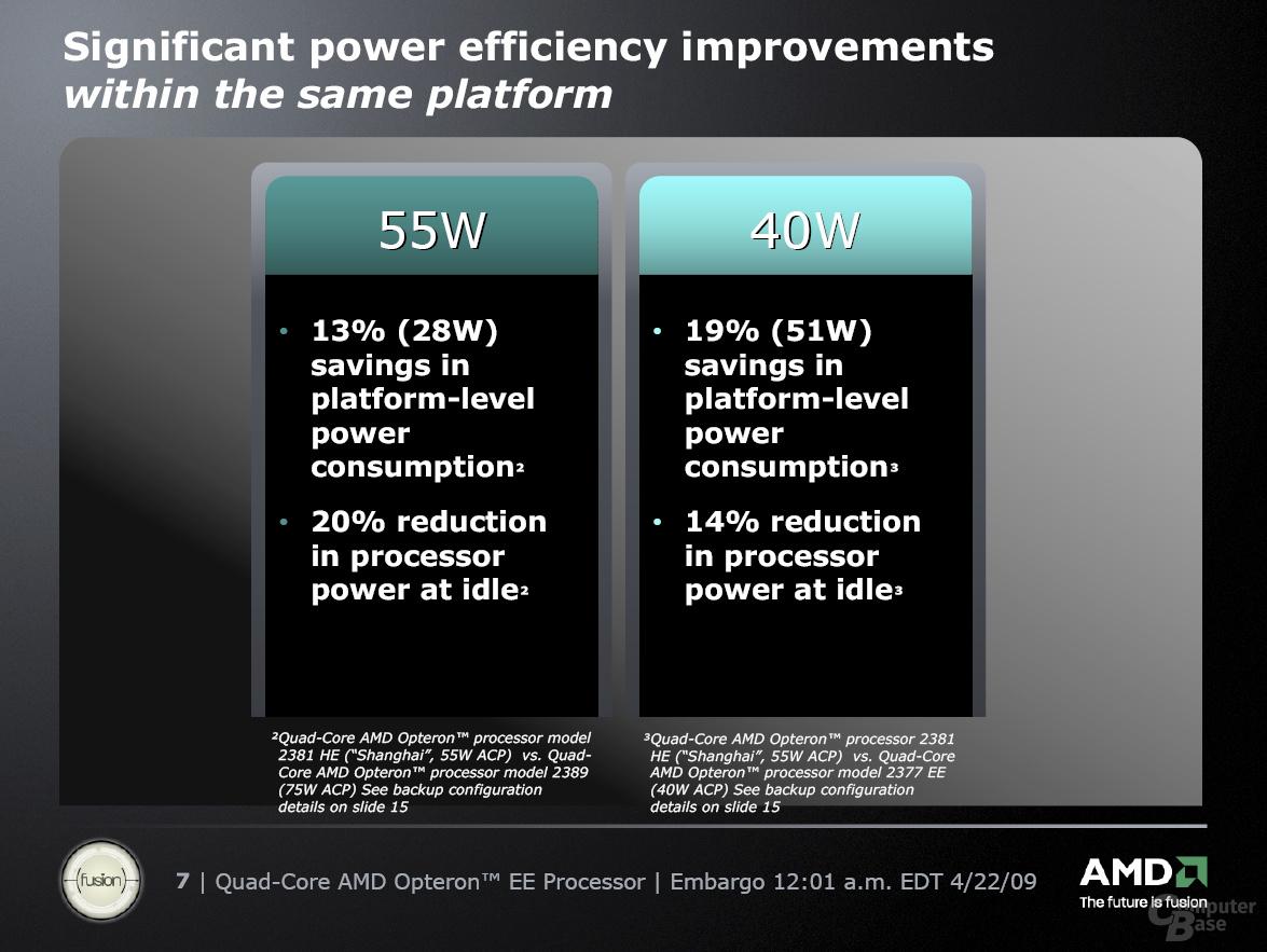Neue Opteron-CPUs von AMD