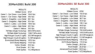 3D Mark Vergleich