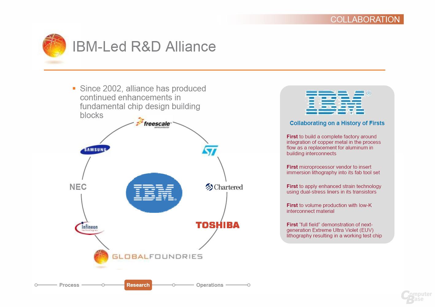 IBM-Allianz