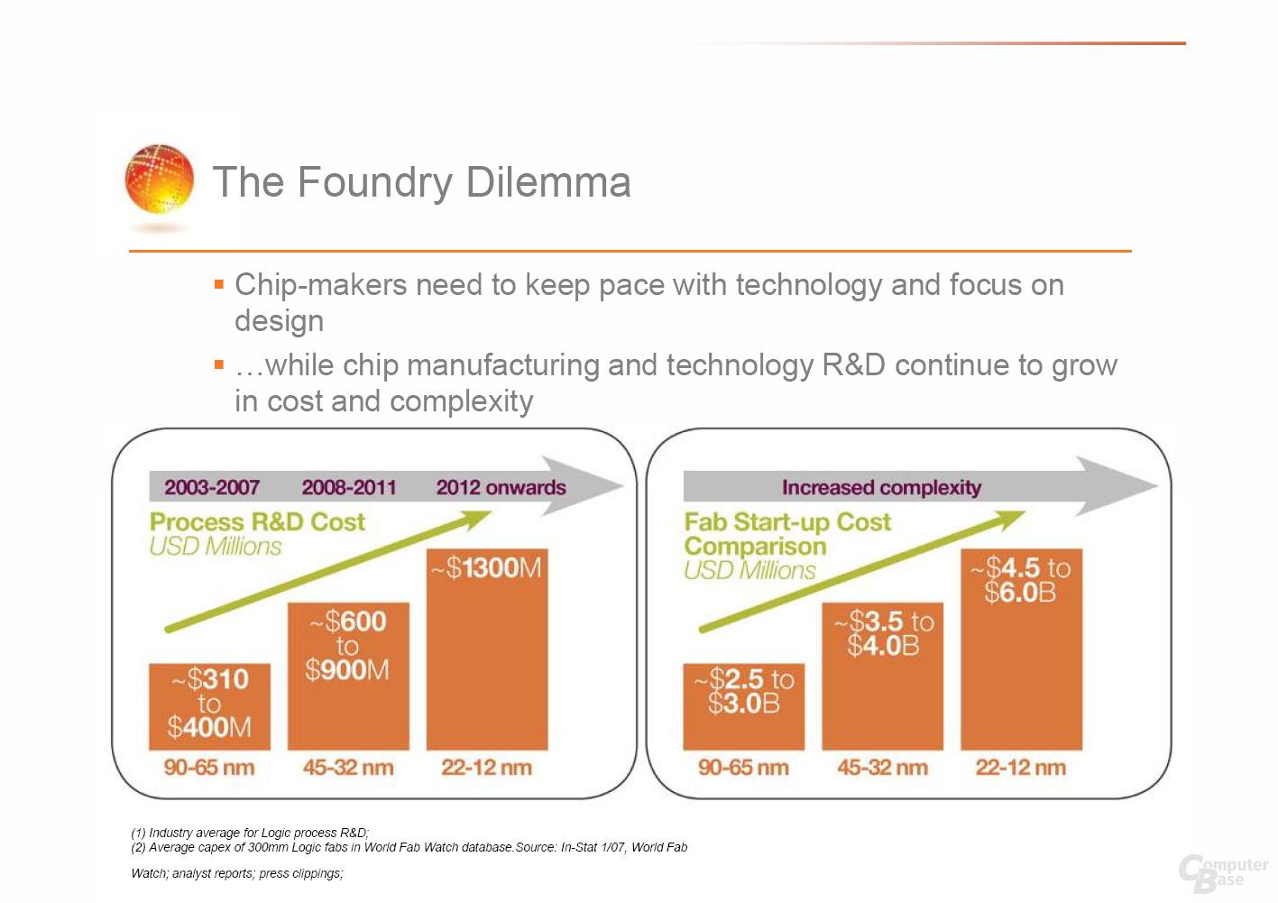 IBM-Allianz teilt sich die Kosten