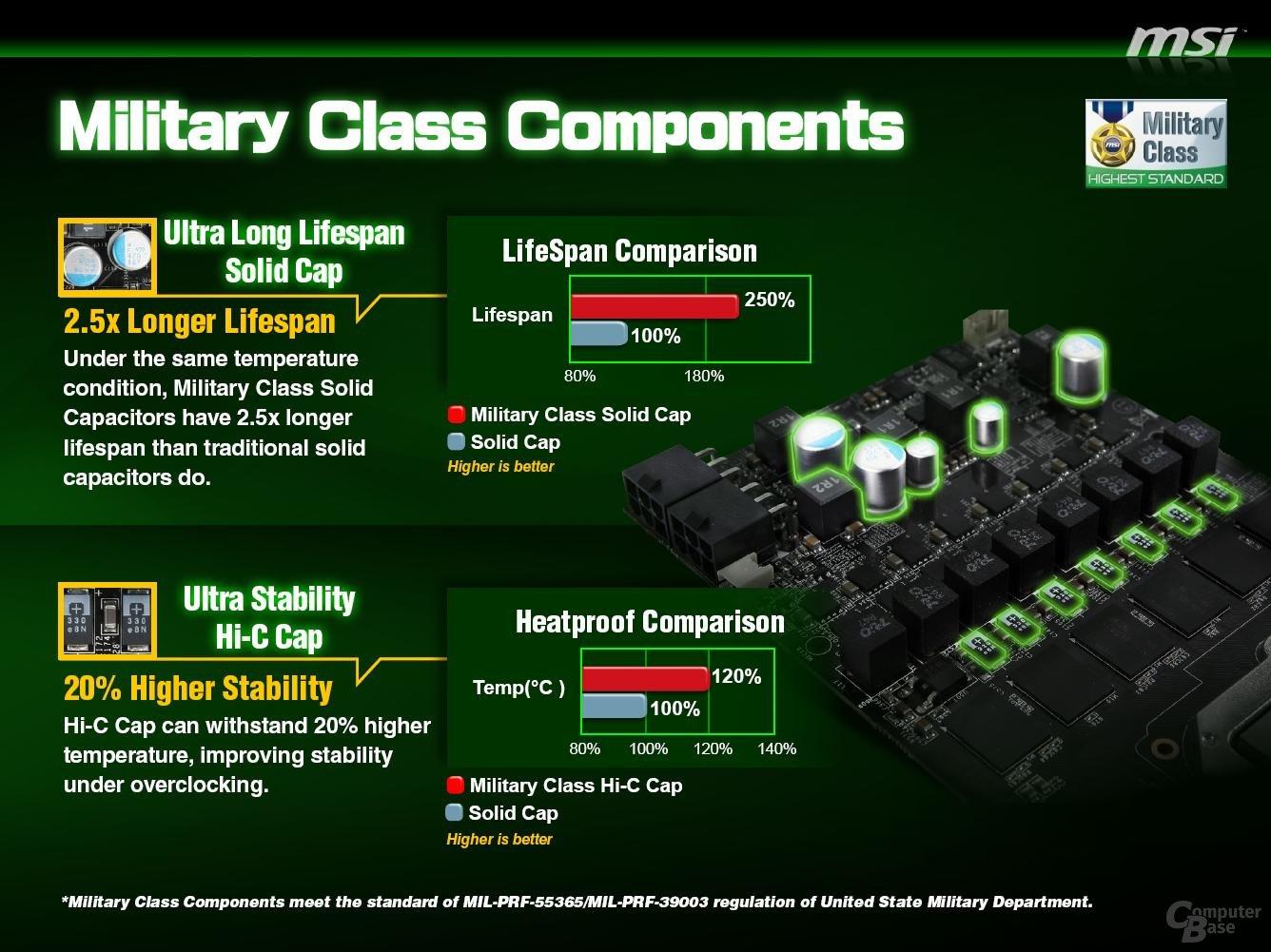 MSI GeForce GTX 260 Lightning