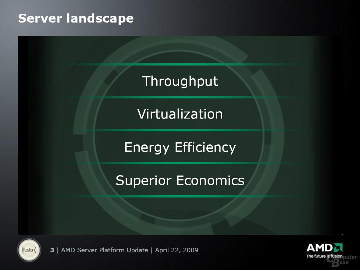 AMD Server Platform Update