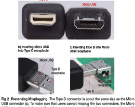 HDMI Typ D Prototyp