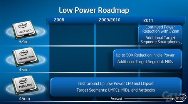 Low-Power-Roadmap von Intel